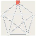 SMTTP-model